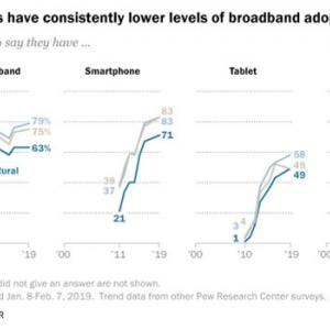 broadband graphic